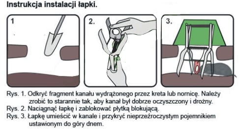 instrukcja łapki na kreta